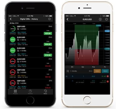 Countdown trading: see our mobile apps